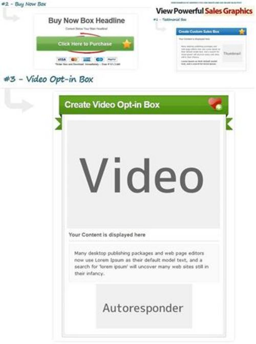 Product picture WP Sales Graphic Plugin for Wordpress-with 2 Mystery BONUSES